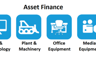 equipment finance asset hire purchase lease loan refinance pcp contract hire car plant machinery it refurbishment fit out media catering commercial business